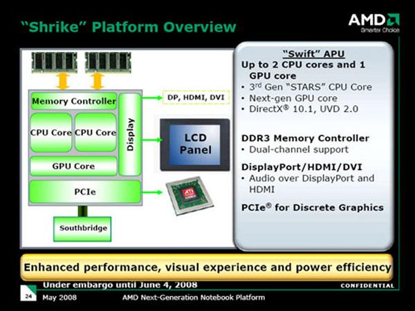 Piattaforma per notebook AMD Shrike