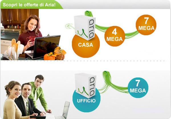 ARIA WiMAX profili