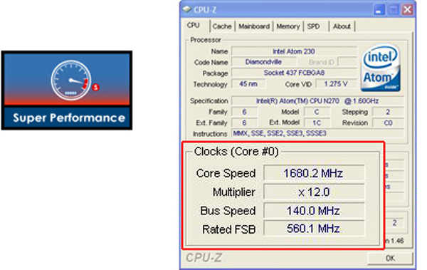 Super Performance, overclock Asus EeePC