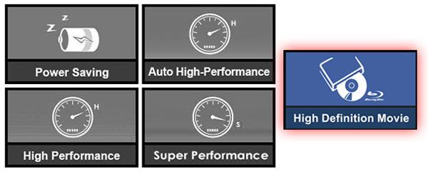 Asus Hybrid Engine