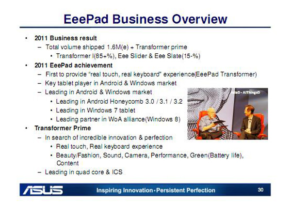 EeePad Business Overview