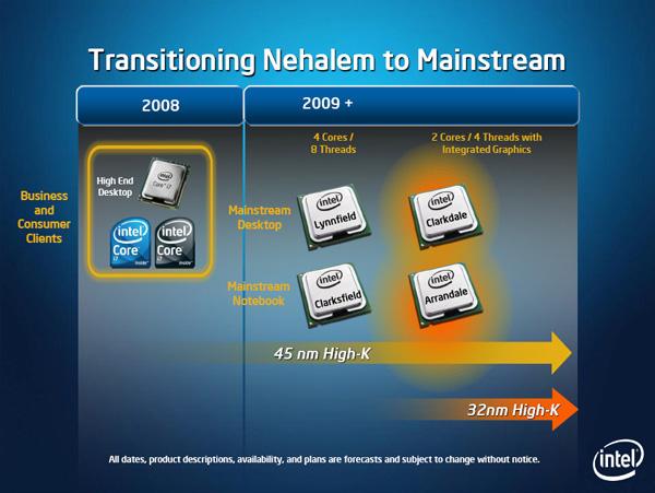 Prime CPU Intel Nehalem