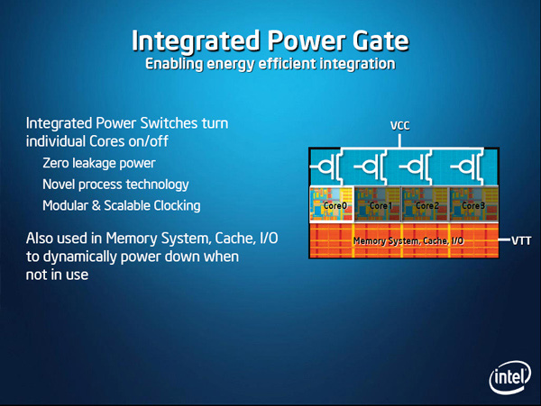 Integrated Power Gate