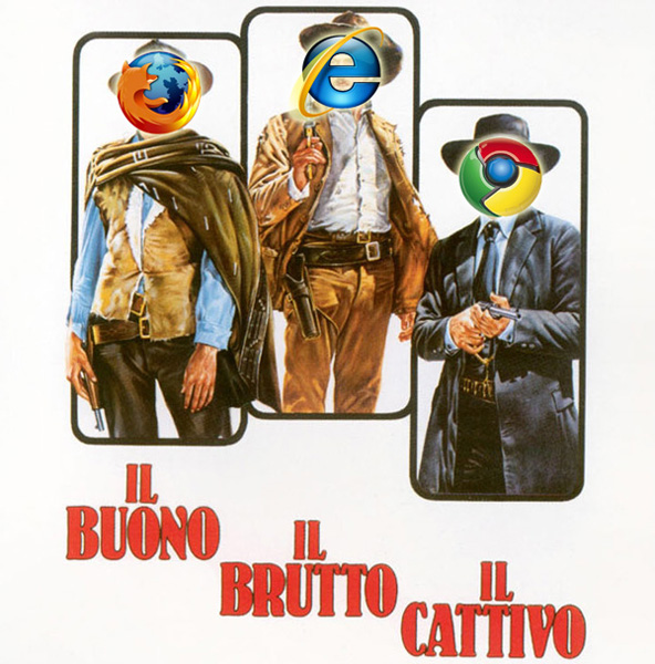 Chrome IE e Firefox