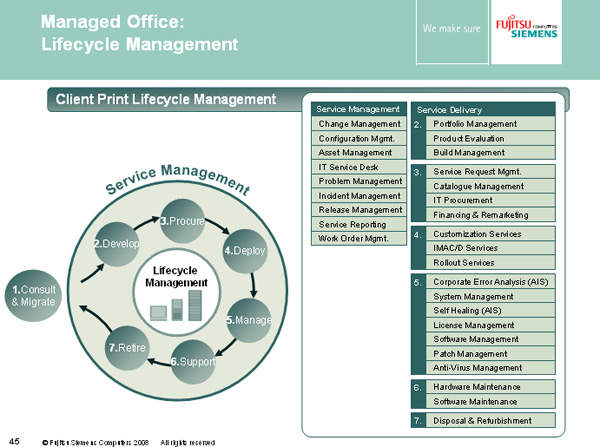 Managed Office