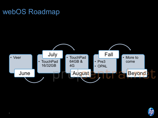 HP roadmap WebOS