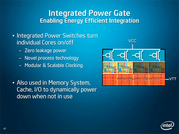 Intel Powergate