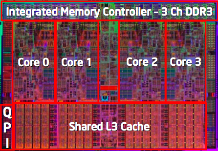 Intel Nehalem