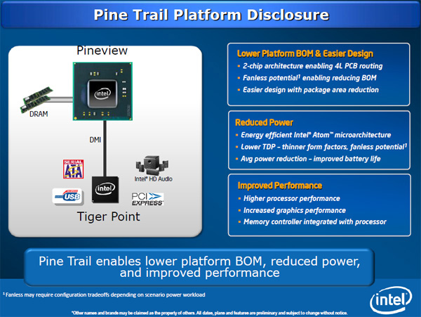 Intel Pine Trail