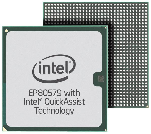 Intel SoC