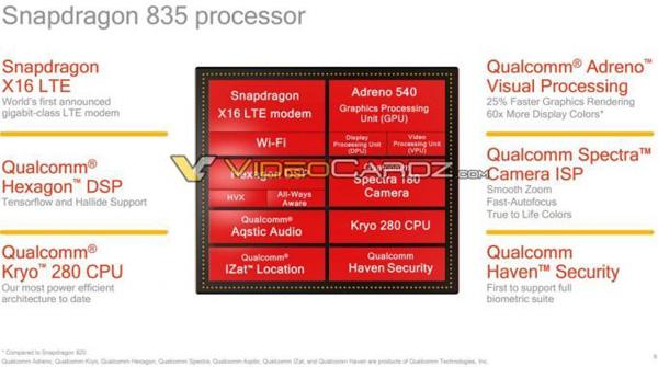 Qualcomm Snapdragon 835: maggiori informazioni prima del CES 2017