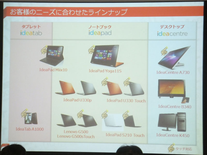 Lenovo roadmap 2013