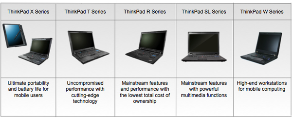 Lenovo notebook Centrino 2