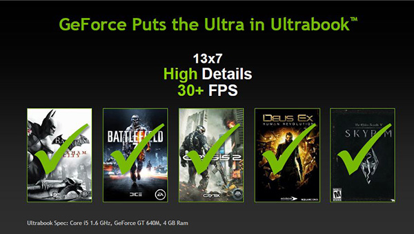 Geforce seire 600m anche per gli ultrabook Intel Ivy Bridge