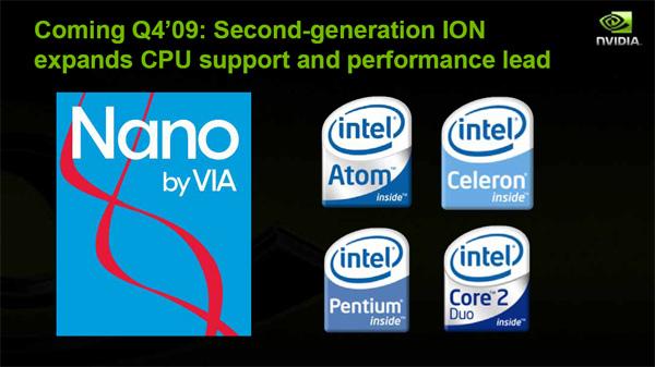 Nvidia Ion e Intel Core 2 Duo