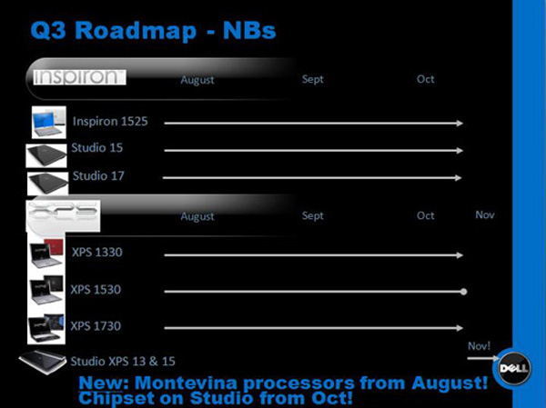Roadmap Dell XPS