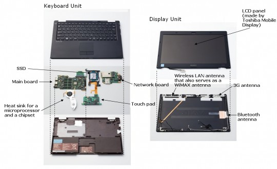 Sony VAIO X disassemblaggio