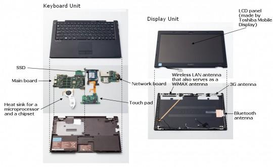 Sony VAIO X disassemblaggio