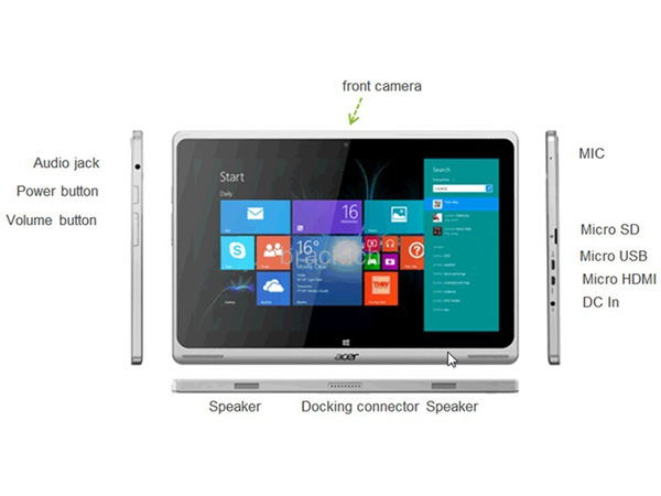 Porte sui vari lati dell'Aspire Switch SW5