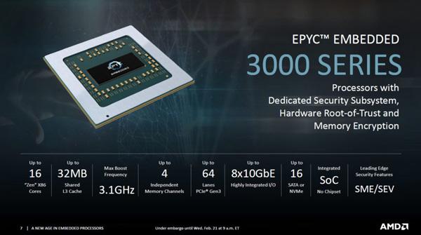 Amd Ryzen Embedded V1000 E Epyc Embedded 3000 Zen Per