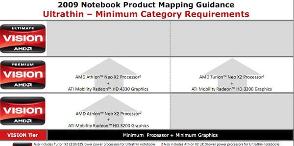 AMD Congo slide