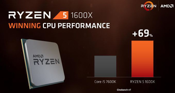 AMD Ryzen 5 vs Core i5