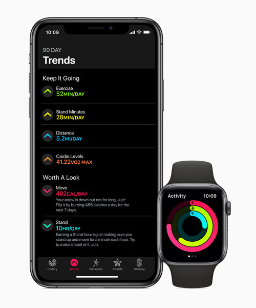 Apple WatchOS 6 trends