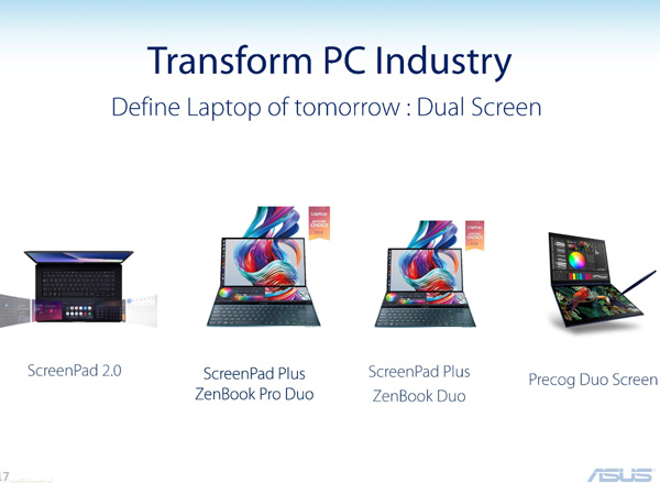 ASUS Precog Duo Screen confermato per il 2020