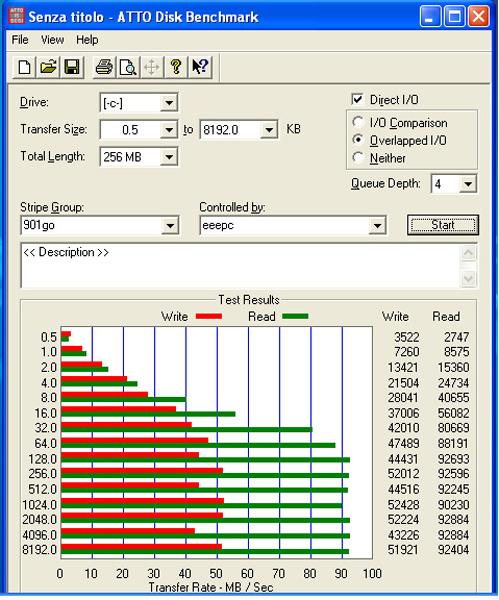 Recensione Asus Eee PC 901Go - Notebook Italia
