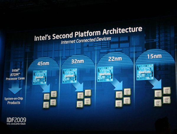 Generazione Intel