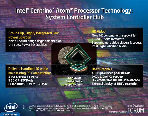 Chipset Centrino Atom