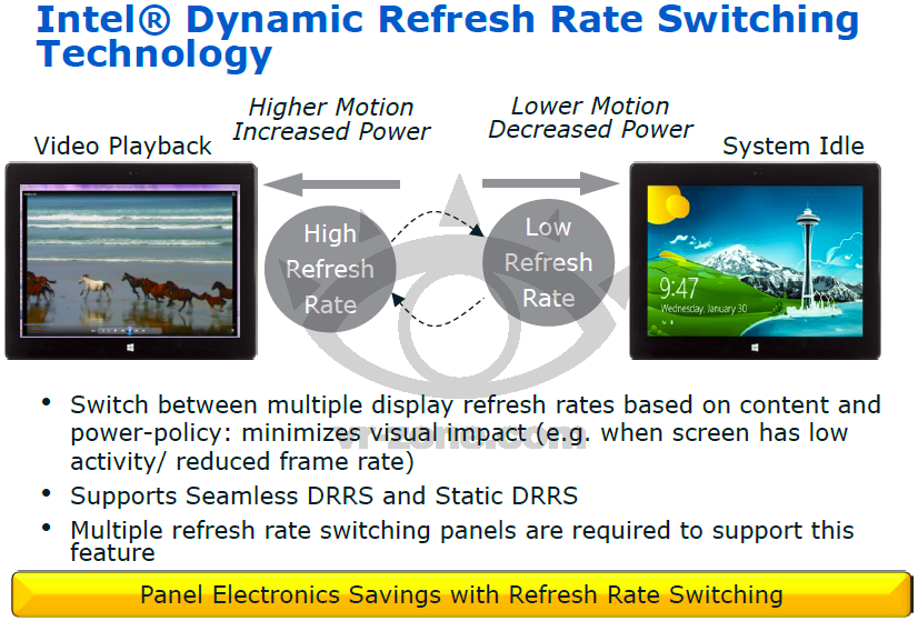 Intel Dynamic Refresh Rate