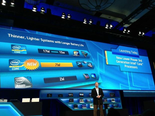 Intel Ivy Bridge Y