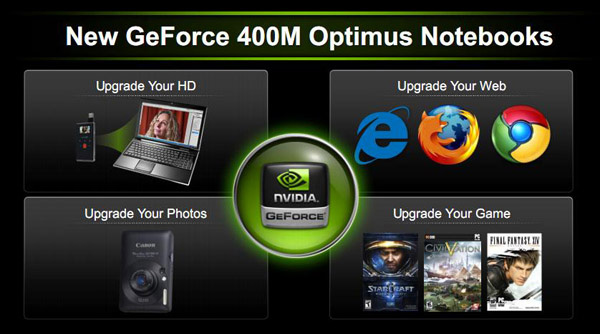 Nvidia GeForce 400M features