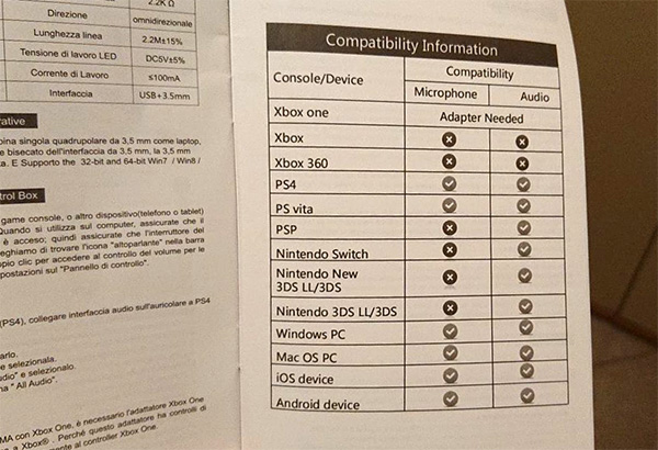 Compatibility list