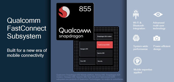 Qualcomm FastConnect 6800
