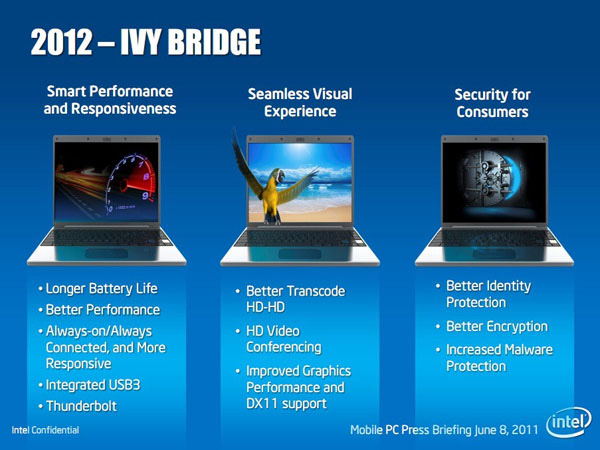 Ultrabook Ivy Bridge