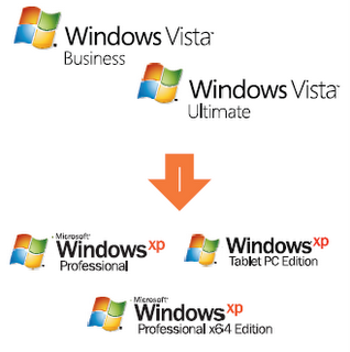 Downgrade Windows Vista a XP